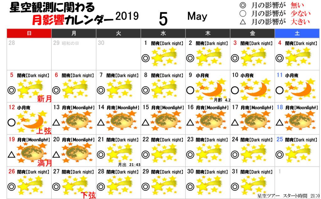 星空観測に関わる月影響カレンダー5月2019年