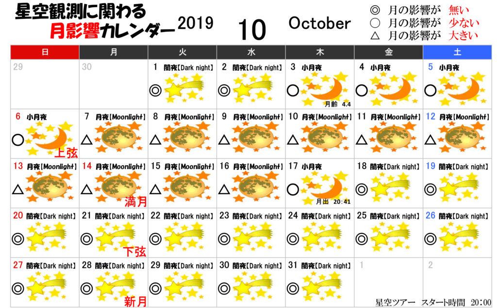 星空観測に関わる月影響カレンダー10月2019年