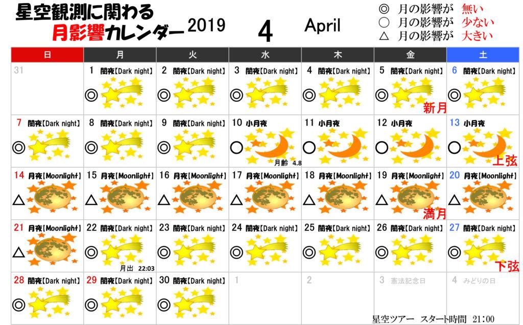 星空観測に関わる月影響カレンダー4月2019年
